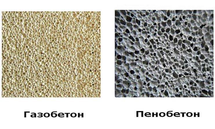 Отличие пеноблока от газоблока